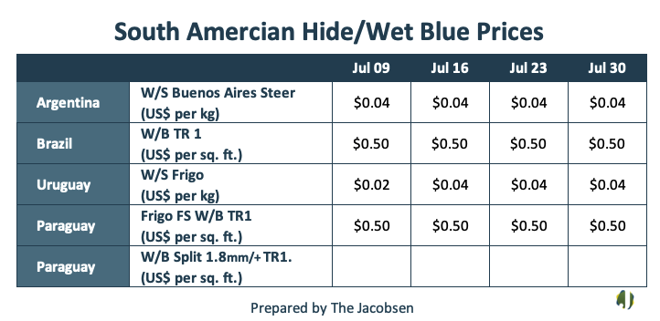 south armerican hide and wet blue prices